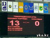 казцин-торпедо побеждает 13:0